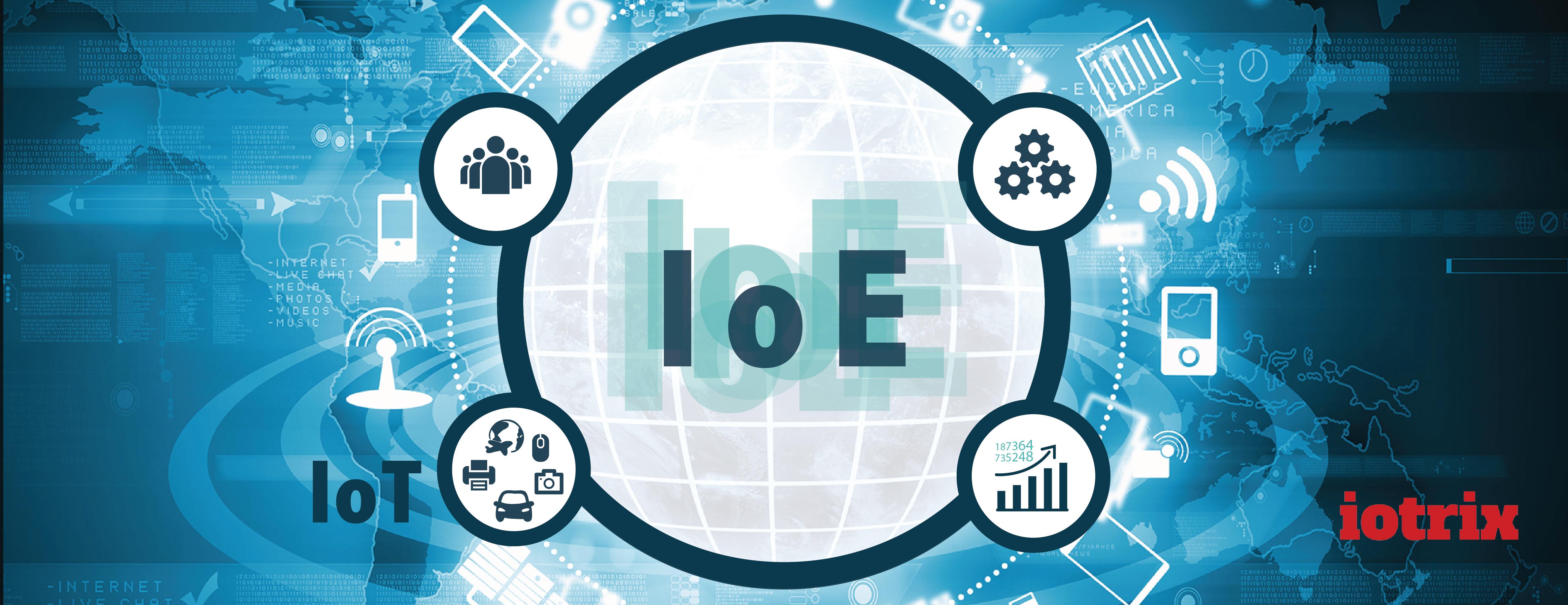 Internet das Coisas se refere a coisas conectadas e internet de tudo (internet of everything) engloba coisas, pessoas, processos e dados